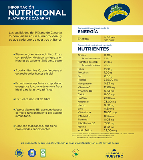 diptico_nutricional
